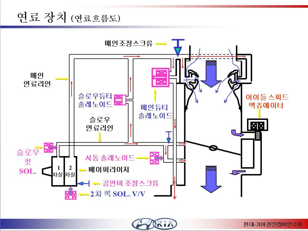 medium resolution of pass amp seymour switches wiring diagram collection download wiring diagram pics detail name pass amp seymour switches