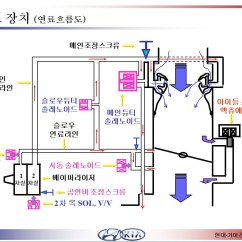 Lpg Wiring Diagram Cars Electrolux Dishwasher Pass And Seymour Gallery Sample