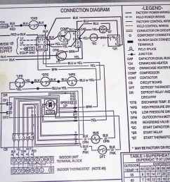 payne package unit wiring diagram download free wiring diagram payne heat pump wiring diagram thermostat download [ 990 x 938 Pixel ]