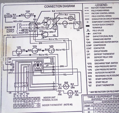 small resolution of payne package unit wiring diagram download free wiring diagram payne heat pump wiring diagram thermostat download