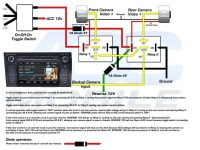 Peak Backup Camera Wiring Diagram Sample | Wiring Diagram ...
