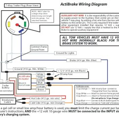 7n Plug Wiring Diagram Heart Fill In Phillips 7 Way Trailer Sample Collection Big Tex New Download