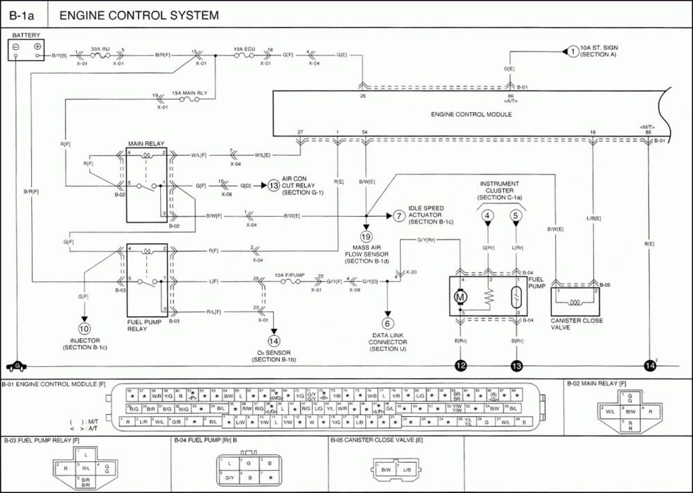 medium resolution of sick sensor wiring diagram trusted 2005 maxima crank