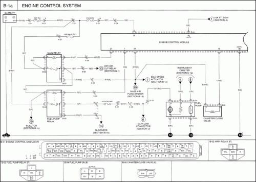 small resolution of sick sensor wiring diagram trusted 2005 maxima crank