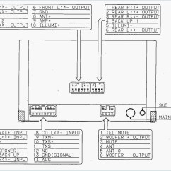 Free Wiring Diagrams For Cars 2000 Honda Civic Cooling System Diagram Pioneer Car Stereo Download