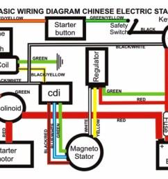 mongoose electric bike wiring diagram best wiring diagram electric scooter controller wiring diagram mongoose cx24v200 dirt [ 1542 x 1157 Pixel ]