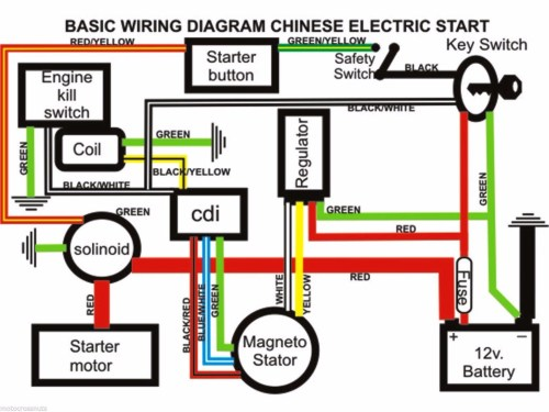 small resolution of mongoose electric bike wiring diagram best wiring diagram electric scooter controller wiring diagram mongoose cx24v200 dirt