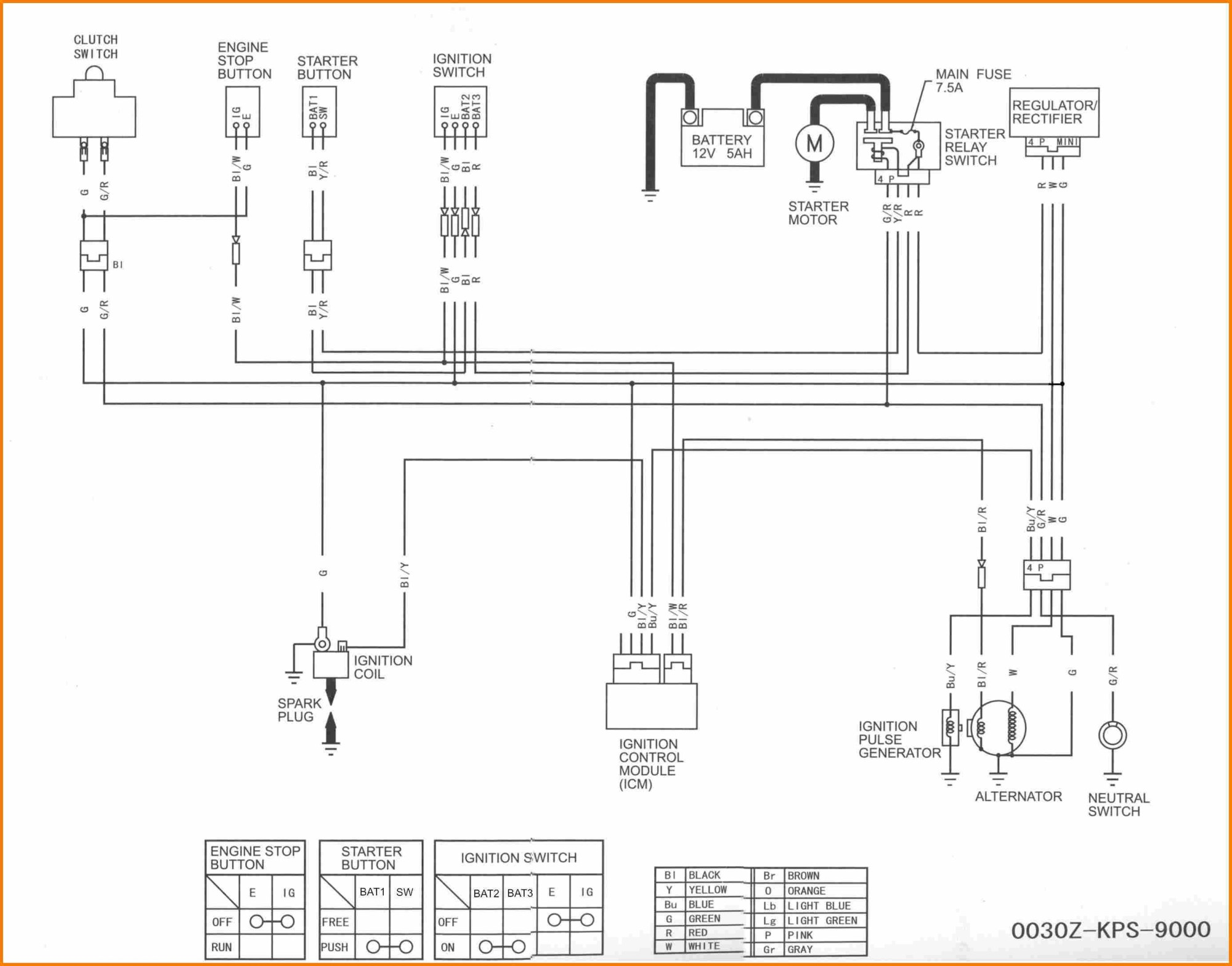 hight resolution of wiring diagram for bike wiring diagram wiring pocket diagram bike gsmoonsuper