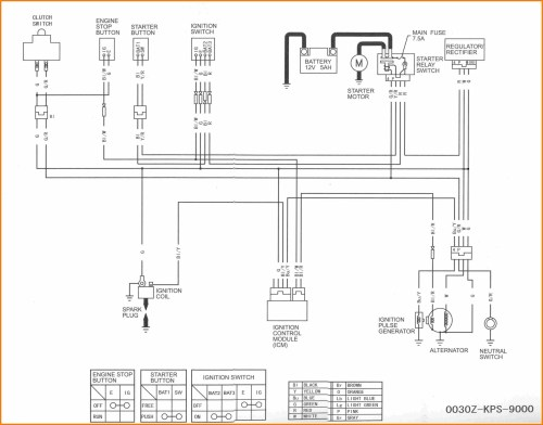 small resolution of yamaha dirt bike wiring schematic diagrams yamaha graphic kits yamaha dirt bike wiring