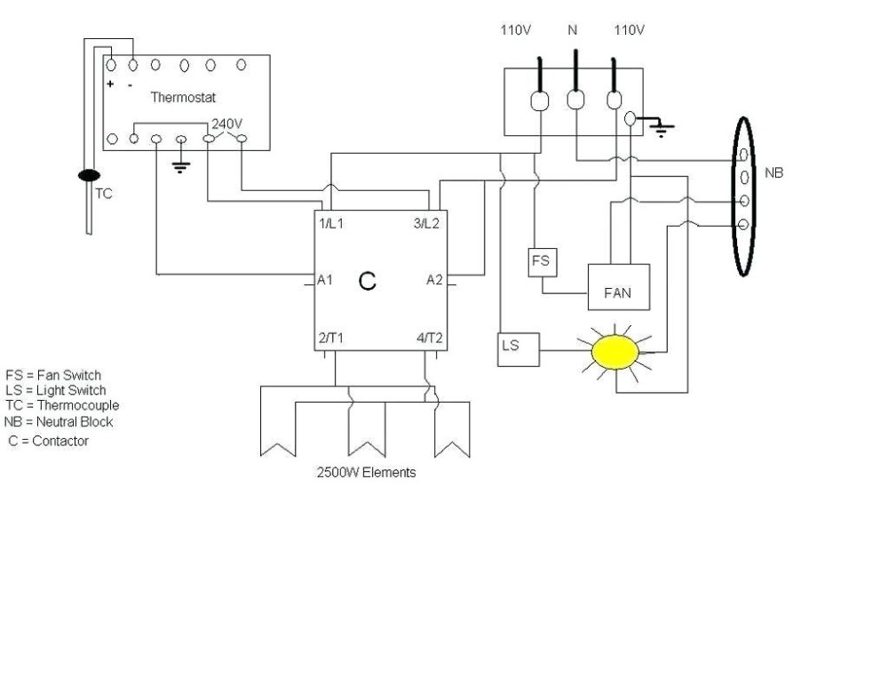 medium resolution of electric stove schematic wiring diagram wiring diagram diagram of a range schematic wiring wiring diagram article