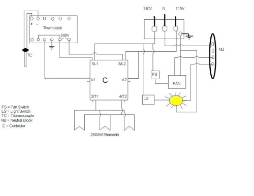 small resolution of electric stove schematic wiring diagram wiring diagram diagram of a range schematic wiring wiring diagram article