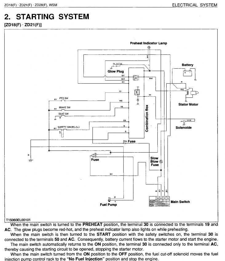 Kubota G21 Wiring Diagram - Lir Wiring 101 on kubota z725, kubota hydraulics diagram, kubota l2900 front axle diagram, kubota ssv, kubota farm tractors, kubota ignition diagram, kubota schematics, kubota l2600, kubota cooling system diagram, kubota oil capacities, kubota oil pressure sending unit, kubota emblem, kubota parts, kubota zero turn mowers, kubota f3080, kubota manuals, kubota r630, kubota rtv900 front axle assembly, kubota commercial mowers, kubota serial number location,