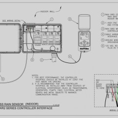 Sprinkler Timer Wiring Diagram 4 Way Switch Diagrams 3 Switches Orbit Valve Solutions