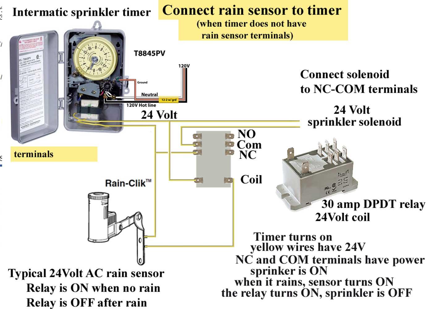rain bird wiring diagram hunter ceiling fan pull chain rainbird sprinkler download