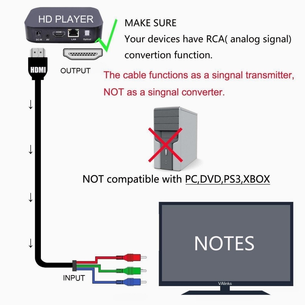 medium resolution of rca to rj45 wiring diagram gallery wiring diagram sample rh faceitsalon com rj45 wiring diagram pdf rj45 wiring diagram pdf