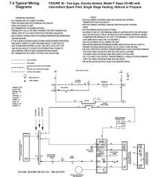 reznor heater wiring diagram collection reznor wiring diagram reznor xl wiring diagram reznor heater wiring [ 954 x 1235 Pixel ]