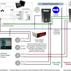 Electronic Door Lock Wiring Diagram Ce Lancer Rfid Access Control Sample