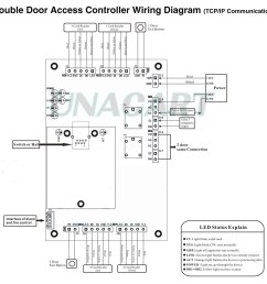 rfid access control wiring diagram download nob 4 door uhppote security network rfid access control download wiring diagram  [ 1600 x 1600 Pixel ]