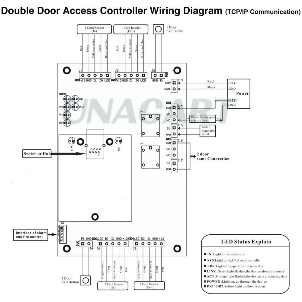 medium resolution of rfid access control wiring diagram download nob 4 door uhppote security network rfid access control download wiring diagram