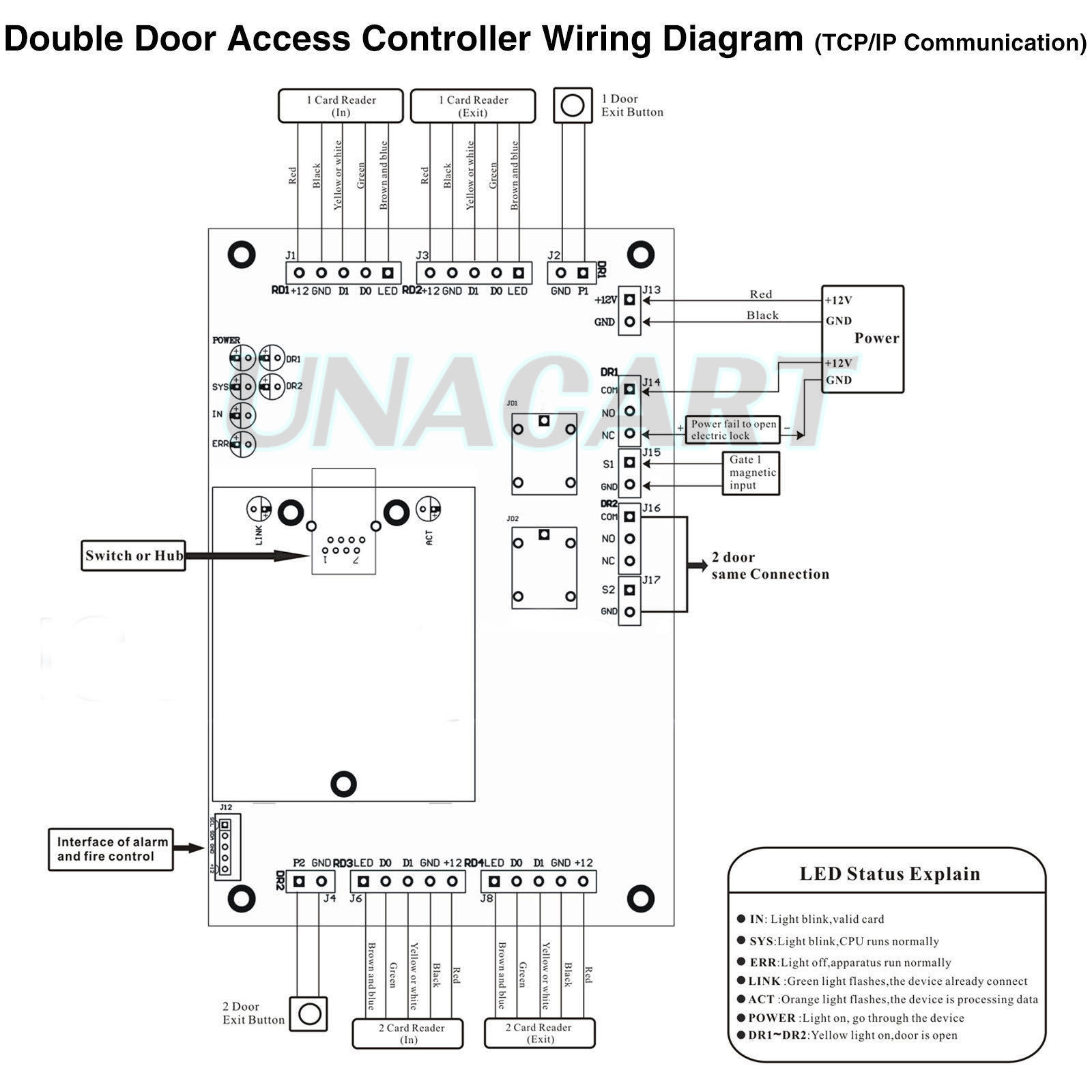 hight resolution of rfid access control wiring diagram download nob 4 door uhppote security network rfid access control download wiring diagram