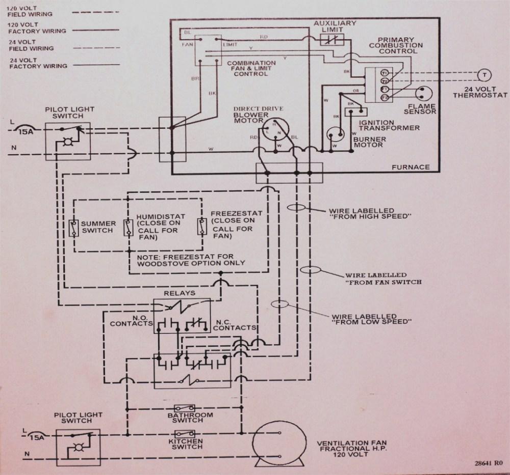 medium resolution of rheem rhllhm3617ja wiring diagram collection tempstar dc 90 wiring schematic wiring diagram 17 p download wiring diagram