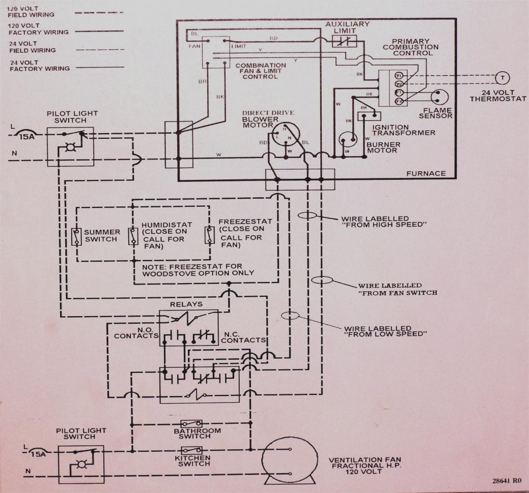 hight resolution of rheem rhllhm3617ja wiring diagram collection tempstar dc 90 wiring schematic wiring diagram 17 p download wiring diagram