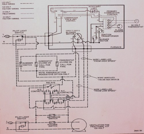 small resolution of rheem rhllhm3617ja wiring diagram collection tempstar dc 90 wiring schematic wiring diagram 17 p download wiring diagram