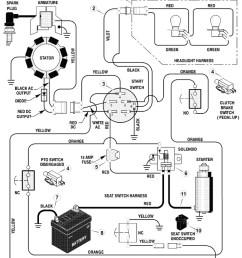 mower ignition wiring diagram house wiring diagram symbols u2022 simplicity tractor wiring diagram bolens rider [ 888 x 1024 Pixel ]