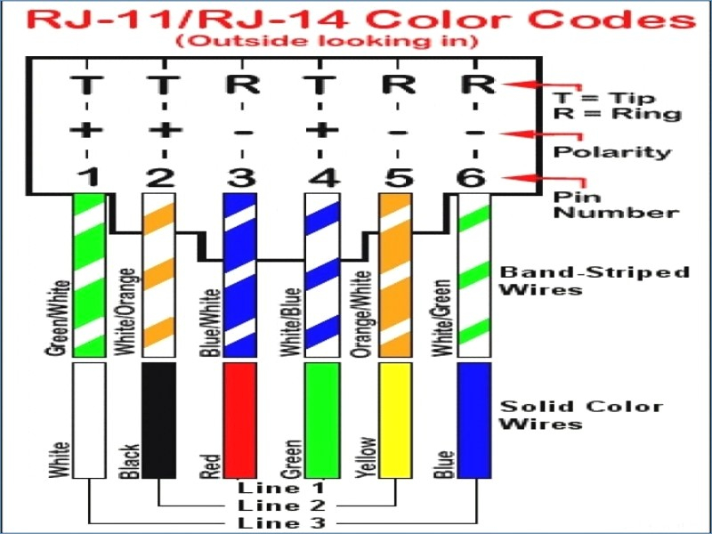rj11 wiring distribution box diagram and schematics using cat5 collection t568b free throughout cat6