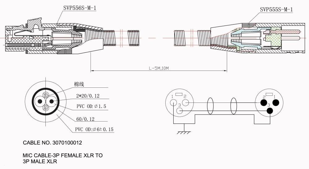 medium resolution of xlr wiring diagram lable wiring diagram autovehiclewiring xlr jack acoustic wiring diagrams favoritesxlr wiring diagram lable