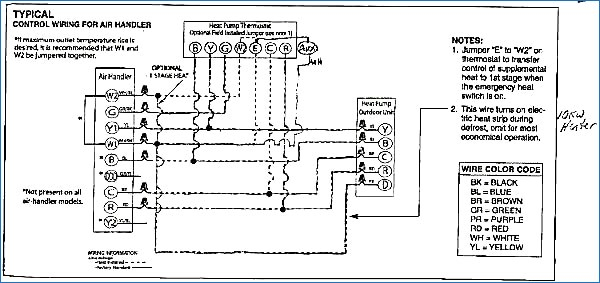 thermostat wiring old furnace