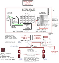 rv battery disconnect switch wiring diagram collection wiring wiring coleman rv air conditioner  [ 1474 x 1663 Pixel ]