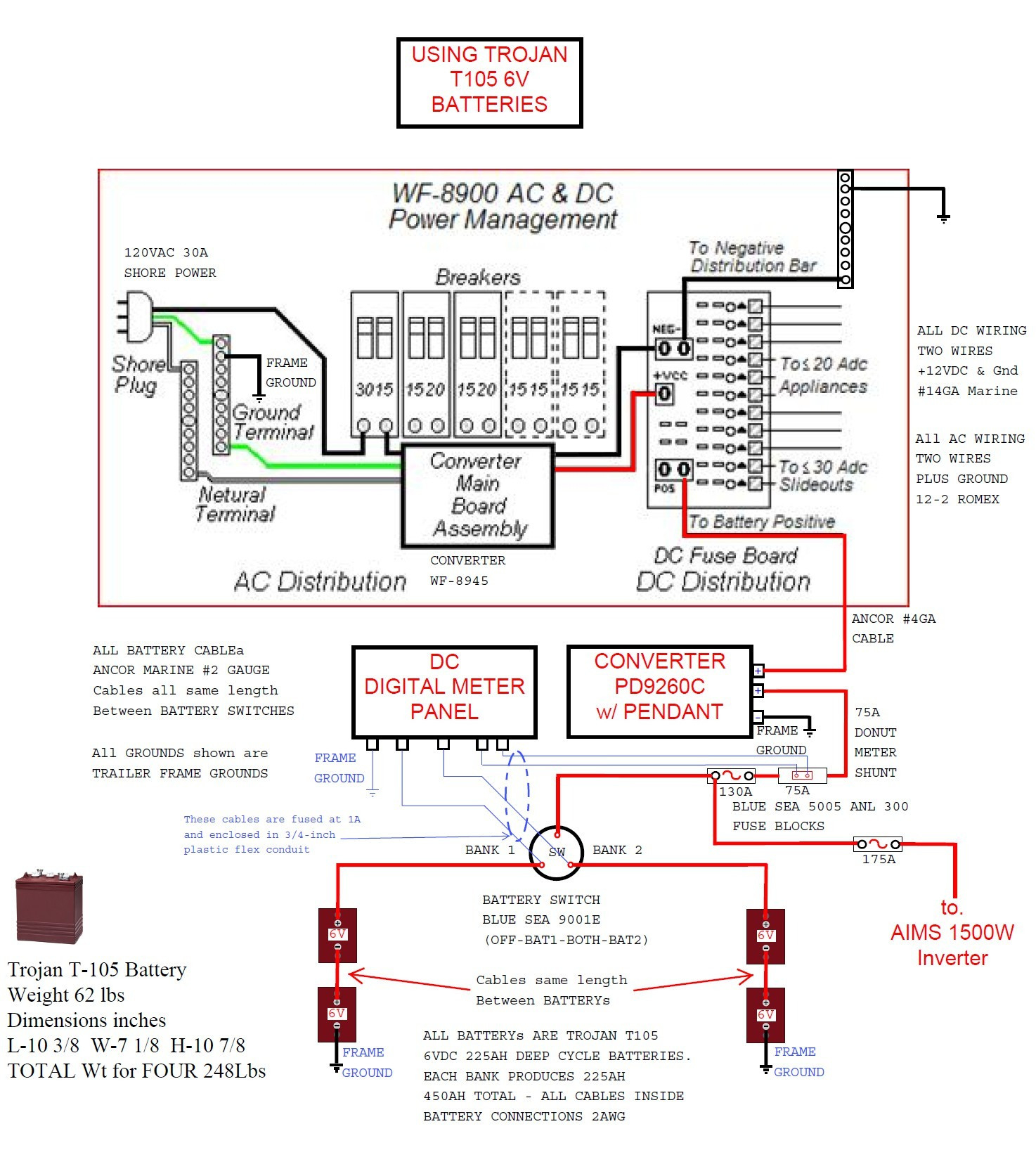 hight resolution of rv battery disconnect switch wiring diagram collection wiring wiring coleman rv air conditioner