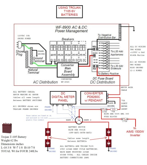 small resolution of rv battery disconnect switch wiring diagram collection wiring wiring coleman rv air conditioner