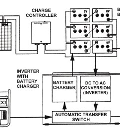 rv inverter charger wiring diagram download rv converter wiring diagram 19 q download [ 2075 x 1198 Pixel ]