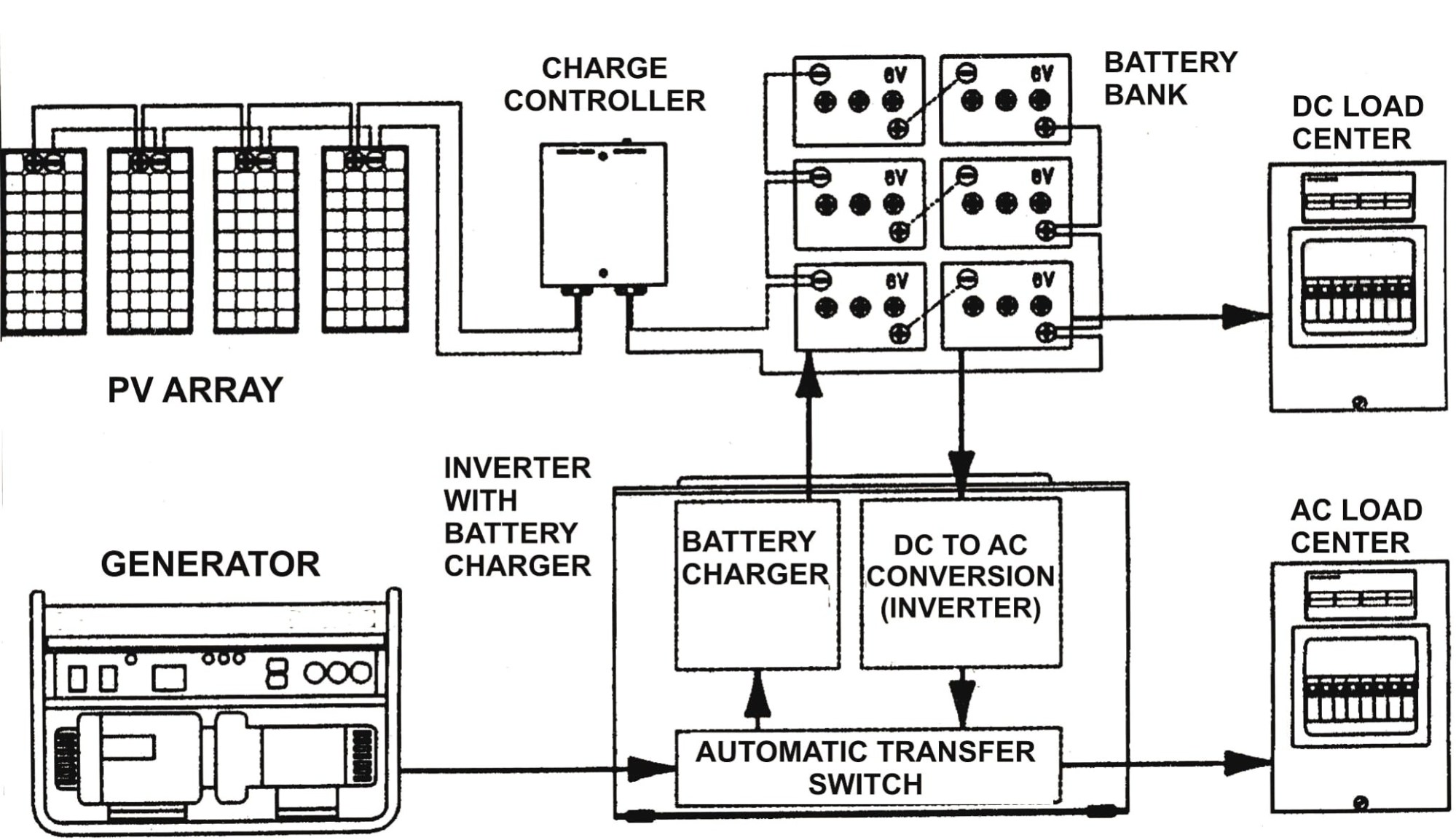 hight resolution of rv inverter charger wiring diagram download rv converter wiring diagram 19 q download