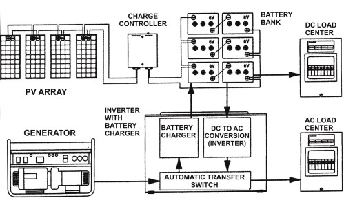 small resolution of rv inverter charger wiring diagram download rv converter wiring diagram 19 q download