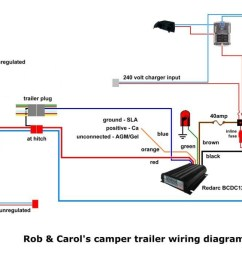 rv solar panel installation wiring diagram download rv electrical wiring diagram panel delighted lance camper download wiring diagram  [ 1213 x 700 Pixel ]
