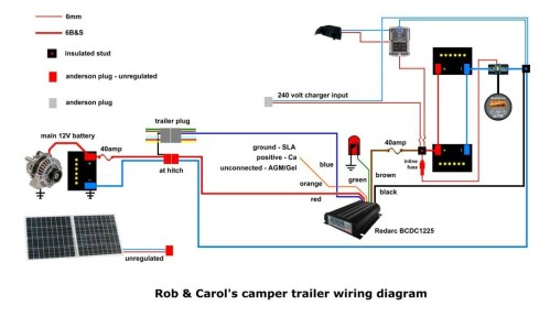 small resolution of rv solar panel installation wiring diagram download rv electrical wiring diagram panel delighted lance camper download wiring diagram
