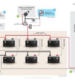 rv solar panel installation wiring diagram collection wiring diagram for rv solar system solar panel [ 1900 x 1068 Pixel ]