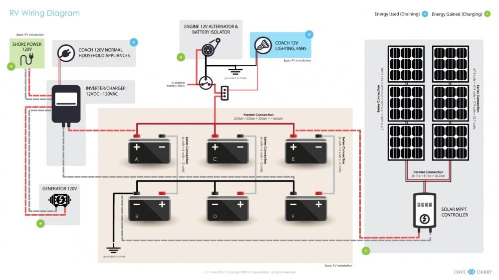 medium resolution of rv solar panel installation wiring diagram collection wiring diagram for rv solar system solar panel
