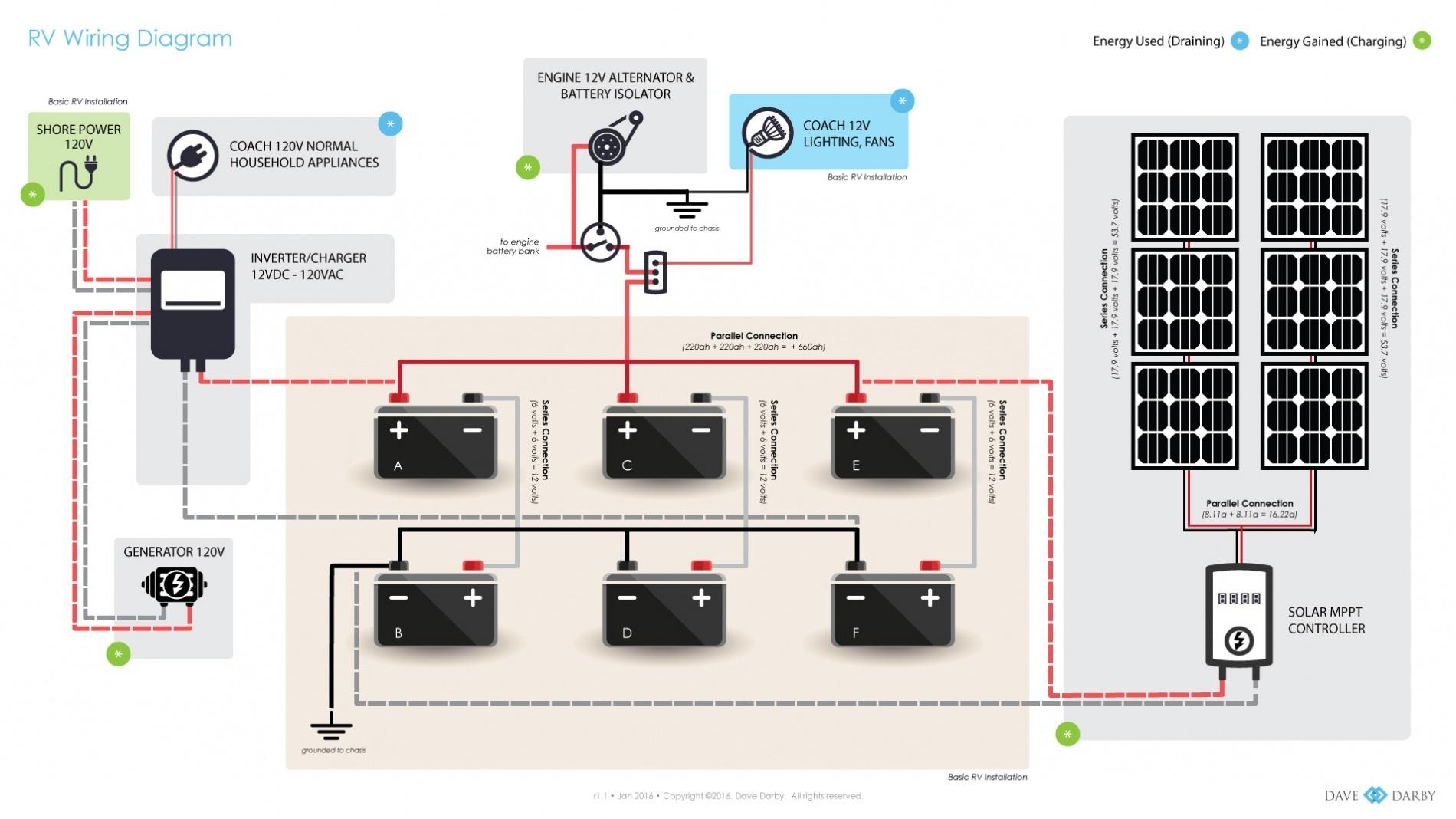 hight resolution of rv solar panel installation wiring diagram collection wiring diagram for rv solar system solar panel