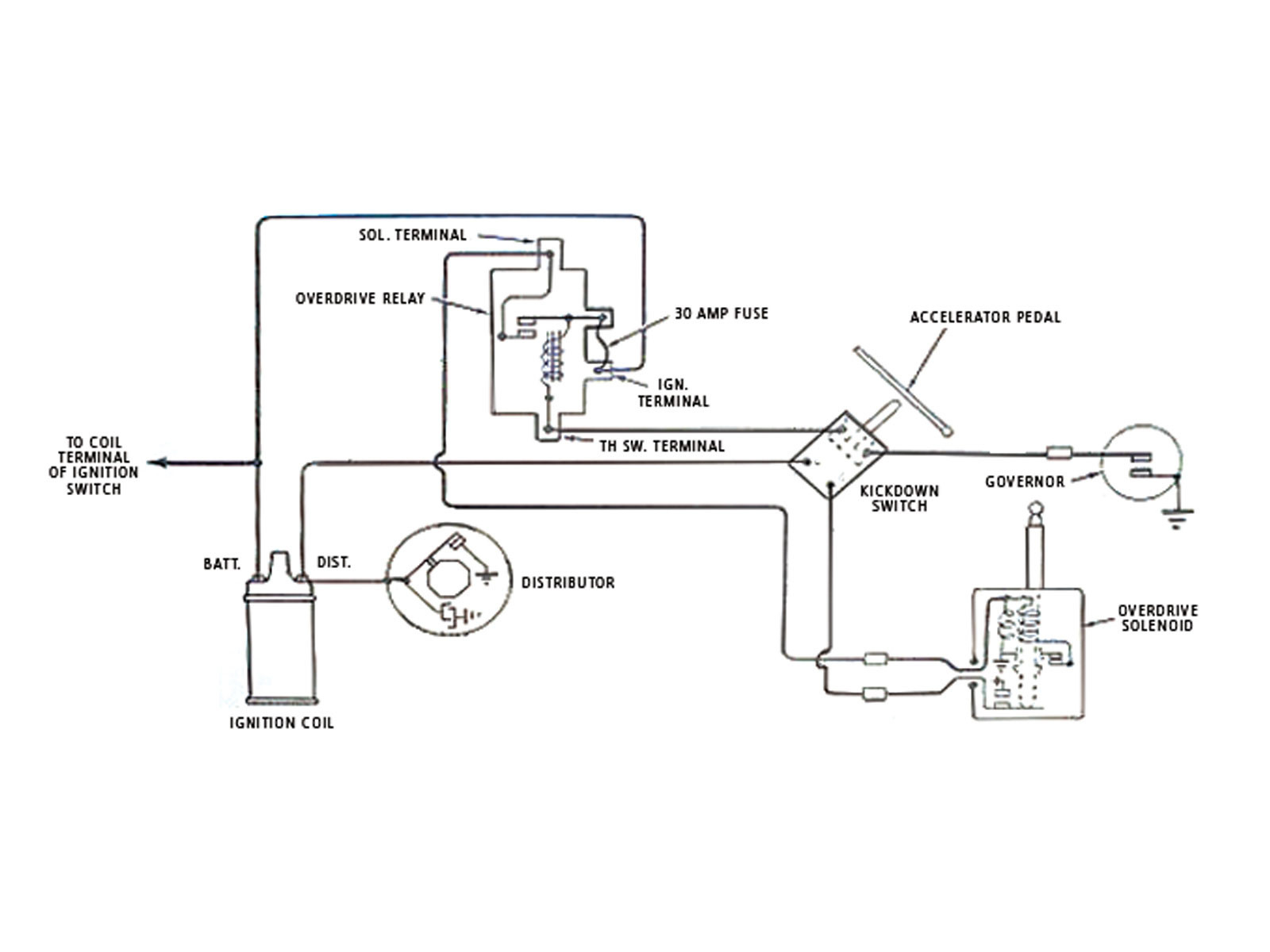 12 pin relay wiring diagram latest for automotive a free download feet and legs safety switch gallery sample
