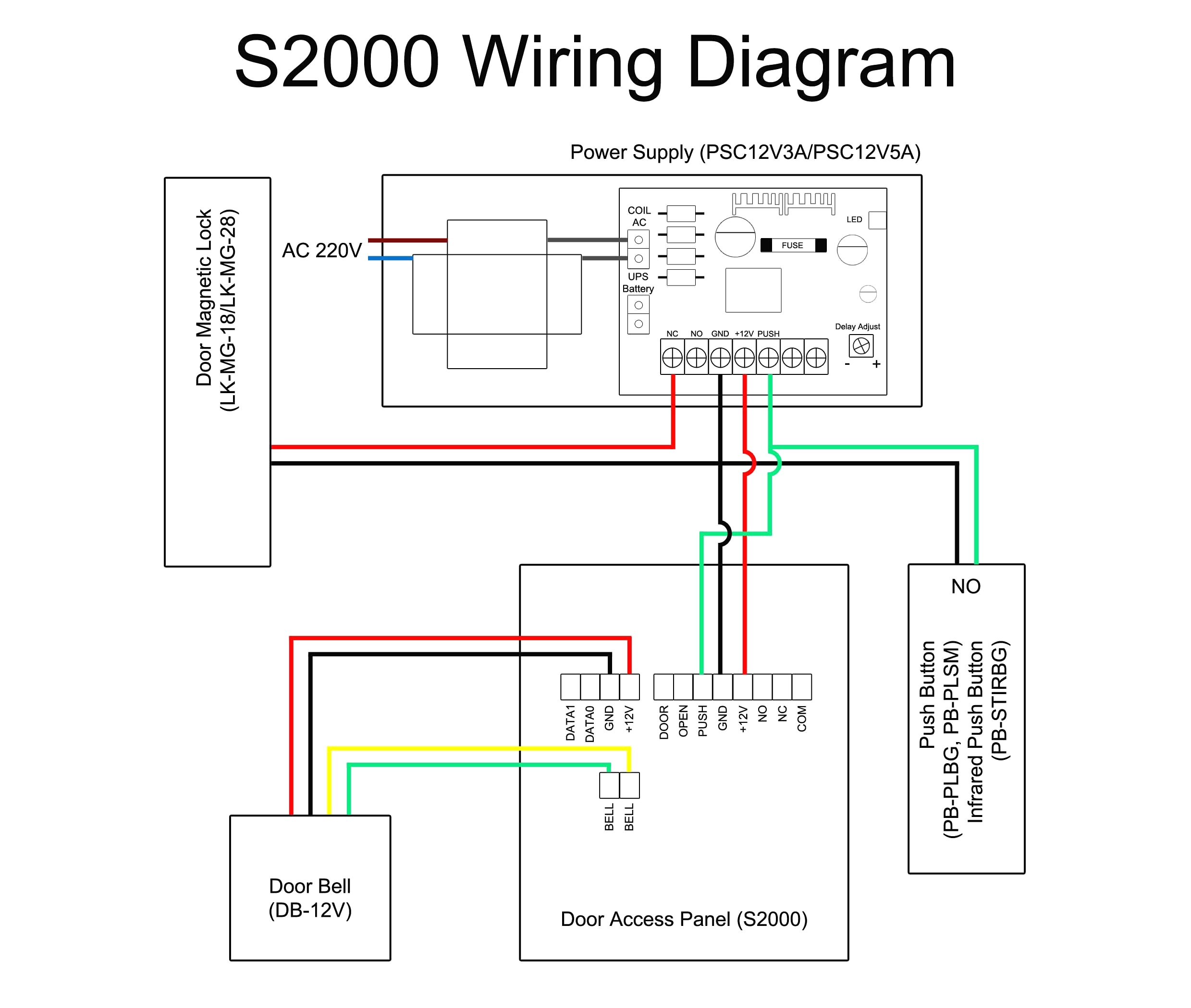 samsung security camera wiring diagram 98 f150 ignition collection