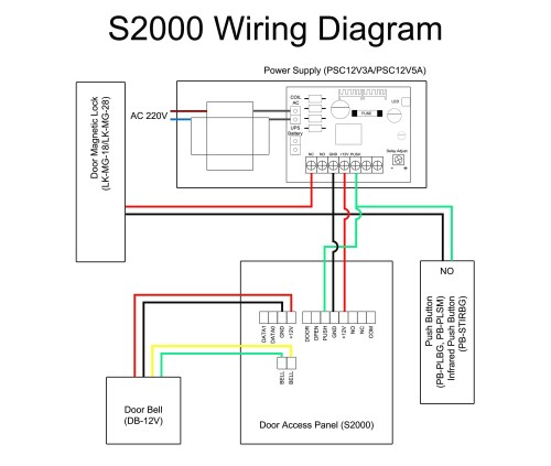 small resolution of rj 11 wiring diagram samsung wiring diagram pictures u2022 rh mapavick co uk rj11 plug wiring