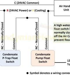 septic pump float switch wiring diagram download septic tank float switch wiring diagram best how download wiring diagram  [ 1539 x 954 Pixel ]