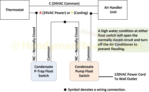 small resolution of septic pump float switch wiring diagram download septic tank float switch wiring diagram best how download wiring diagram