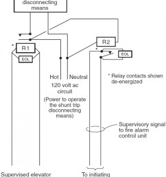 shunt trip wiring diagram square d download siemens shunt trip breaker wiring diagram 4 download wiring diagram  [ 800 x 986 Pixel ]