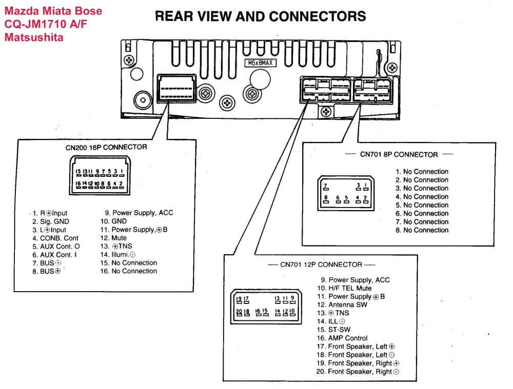 medium resolution of smart radio wiring diagram smart circuit diagrams wiring diagram smart fortwo stereo wiring diagram smart radio