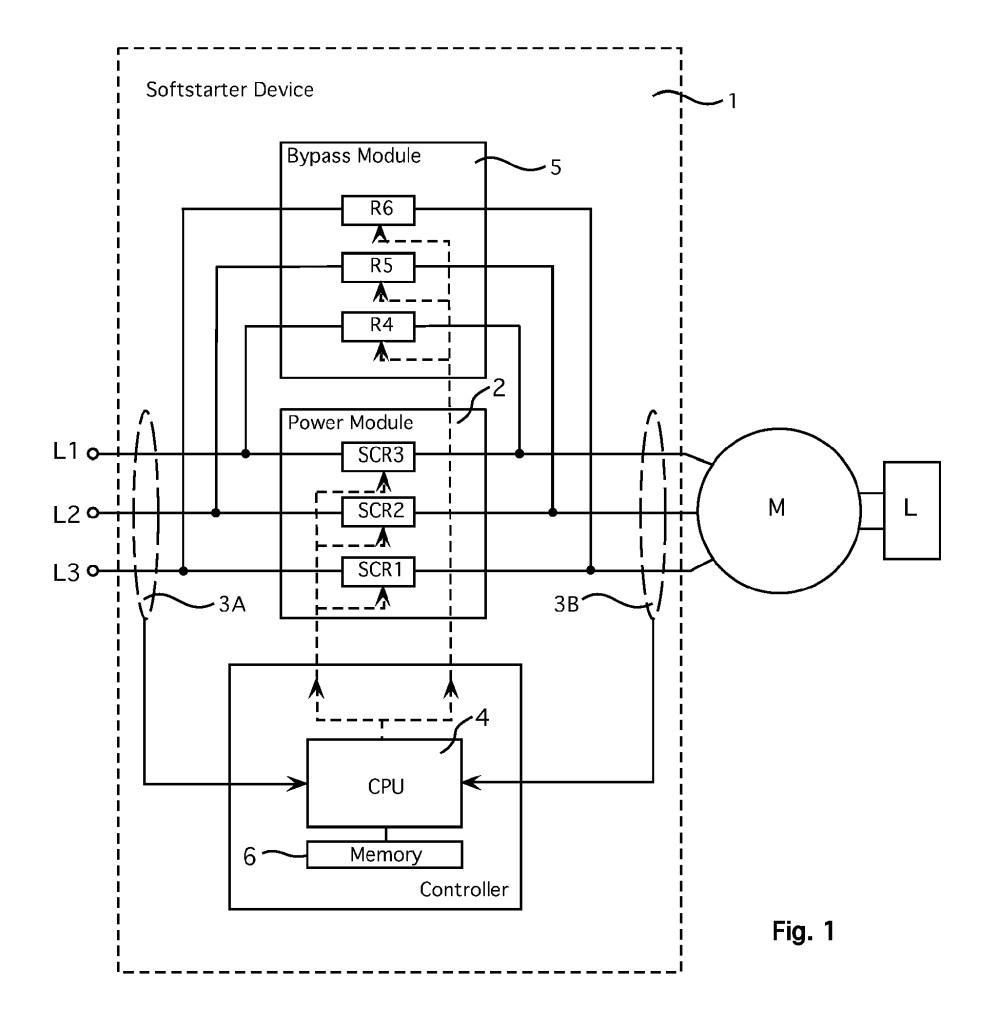 medium resolution of soft starter wiring diagram schneider download soft starter wiring diagram schneider wiring library woofit
